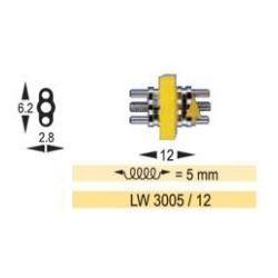Śruba mikro podwójna prowadząca