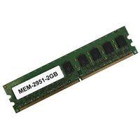 Patch panele / kable, MEM-2951-2GB