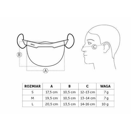Maski antysmogowe, Mini przyłbica Vitberg Mini Shield ochronna 2 szt. Rozmiar: S | Oryginalny produkt Vitberg polska produkcja