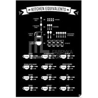 Plakaty, Plakat Kitchen Equivalents czarny 21 x 30 cm