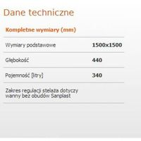 Wanny, Sanplast Prestige 150 x 150 (610-070-0350-01-000)